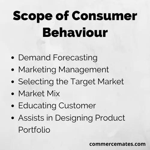 Scope of Consumer Behaviour