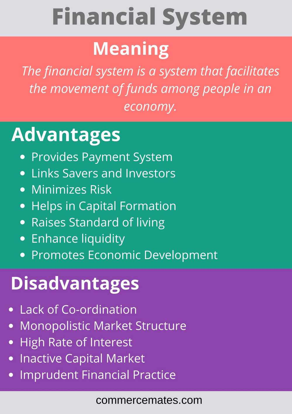 Elevate your bankrate experience get insider access to our best fin. 12 Advantages and Disadvantages of Financial System
