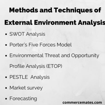 Methods and Techniques of External Environment Analysis