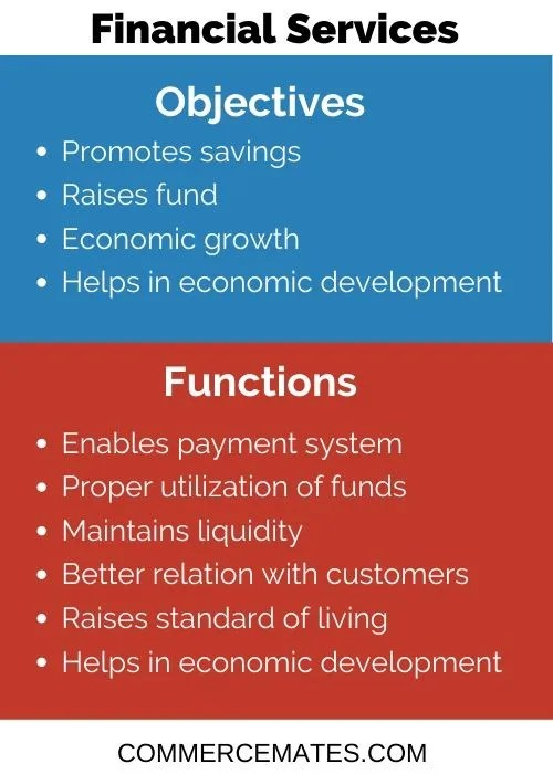 Objectives and Functions of Financial Services