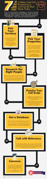 7 Steps to Cold Calling in Commercial Real Estate Brokerage v2