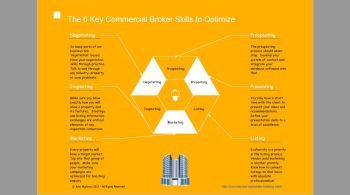 commercial real estate broker skills