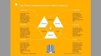 commercial real estate broker skills