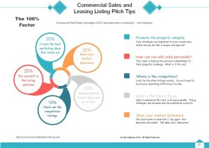 commercial real estate listing pitch chart