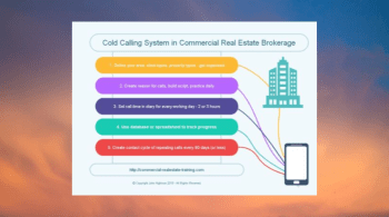 cold calling system by John Highman