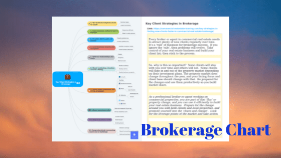 brokerage client contact chart
