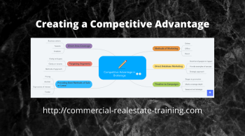 competitive advantage mindmap