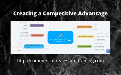 competitive advantage mindmap