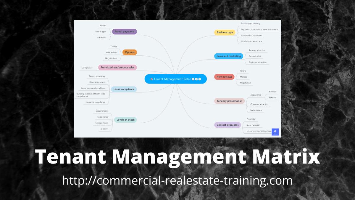 tenant management matrix for today