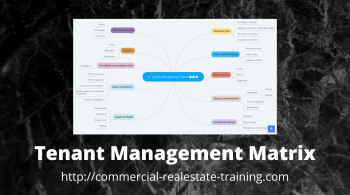 tenant management matrix for today