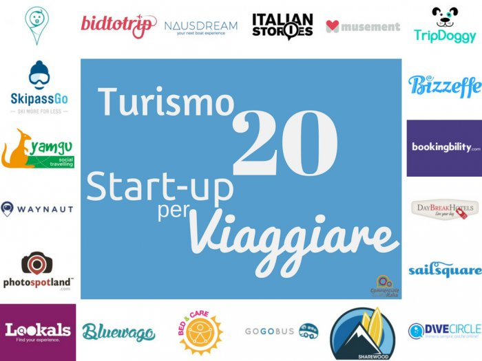 Image result for startup turismo