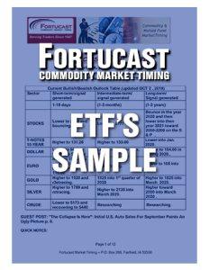 Fortucast Sample ETF Timer
