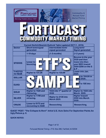 Fortucast Sample ETF Timer
