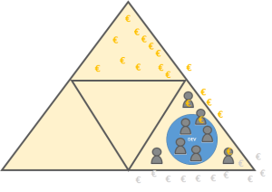dev_in_pyramid