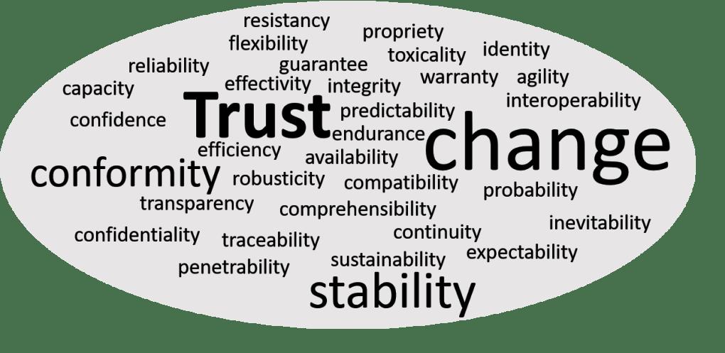 trust_in_change