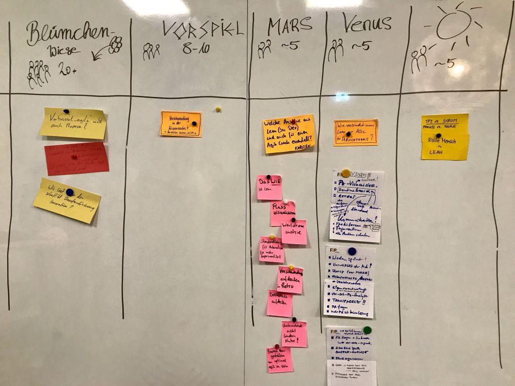session_board