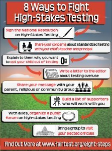 8-Ways-To-Fight-High-Stakes-Testing