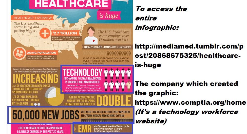 healthtech
