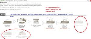 See: https://www.govtrack.us/congress/bills/114/hr5