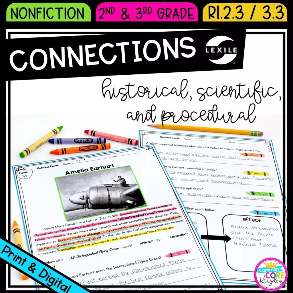 Making Connections for 2nd and 3rd grade cover showing printable and digital worksheets