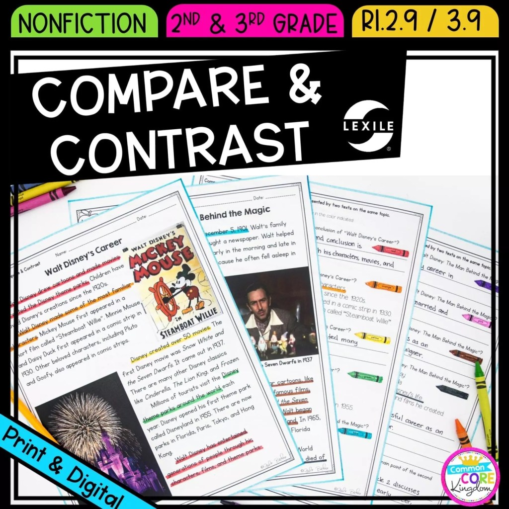 Compare & Contrast Informational Texts on the Same Topic for 2nd and 3rd grade cover showing printable and digital worksheets