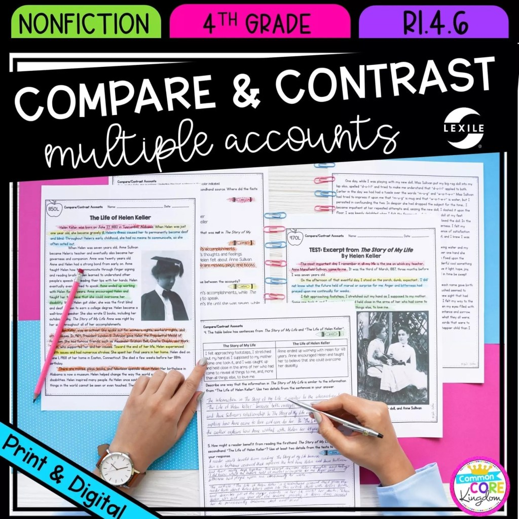 Compare and Contrast Accounts for 4th grade cover showing printable and digital worksheets