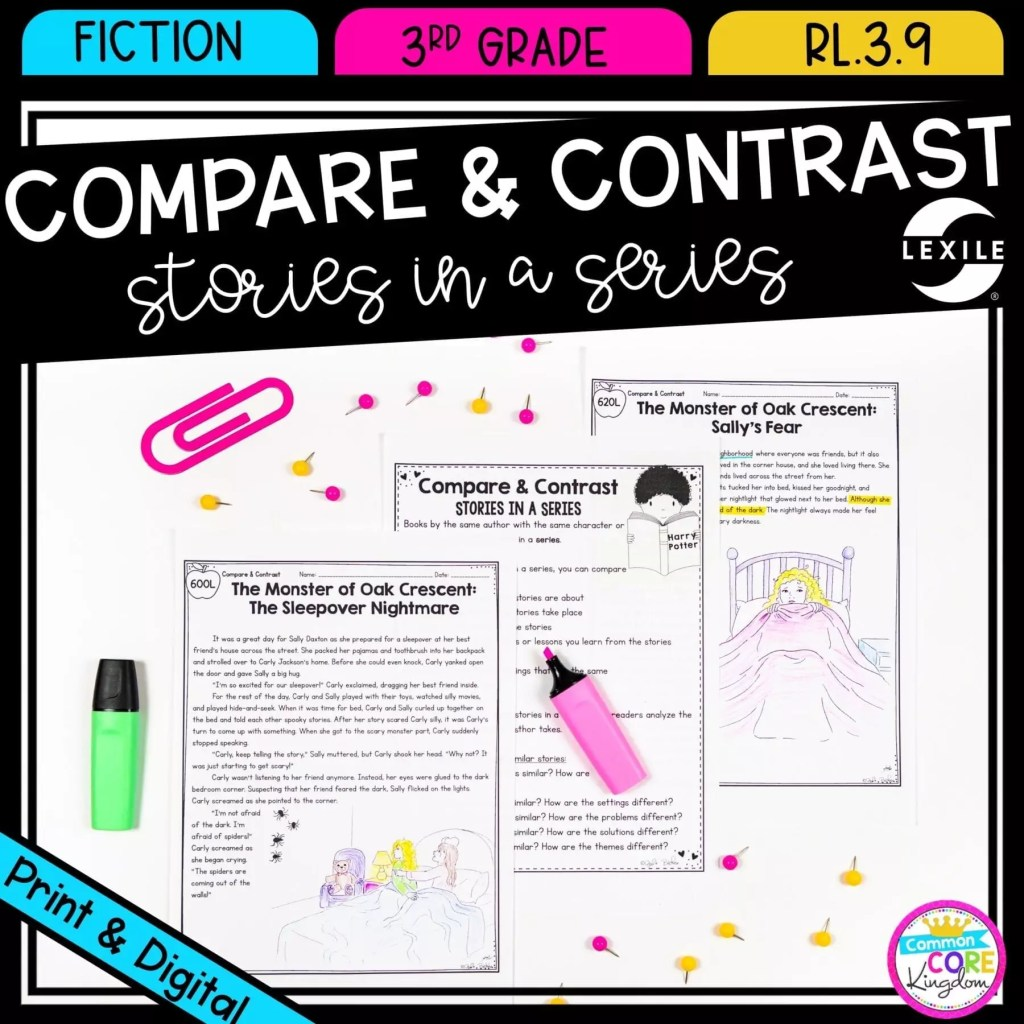 Compare and Contrast Stories in a Series for 3rd grade cover showing printable and digital worksheets
