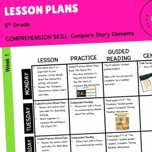 RL.5.3 Lesson plans for 5th grade reading comprehension using digital and printable resources