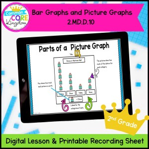 Bar and Picture Graphs Digital Mini Lesson in Google Slides Format