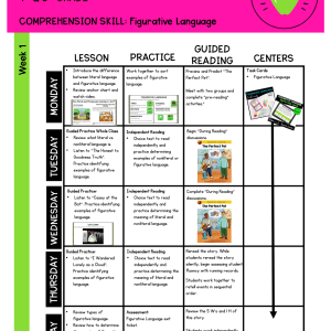 Figurative Language Lesson Plan for 4th & 5th Grade RL.4.4 RL.5.4