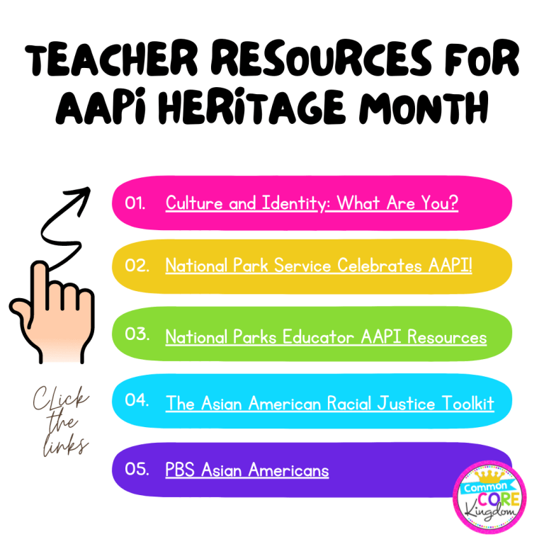 Asian Pacific American Heritage Month clickable resources for teachers to learn more about integrating these cultures into your lessons and classroom.