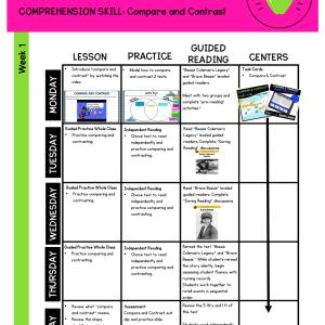 Lesson Plan: Compare & Contrast RI.2.9 RI.3.9