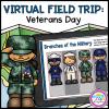 Virtual Field Trip Veterans Day - Google Slides & Seesaw