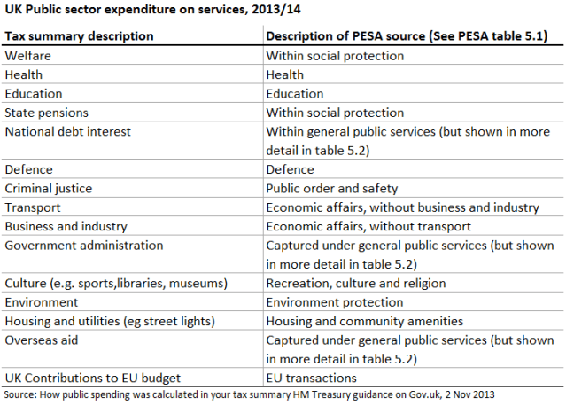 141104 welfare tax letter_Table2