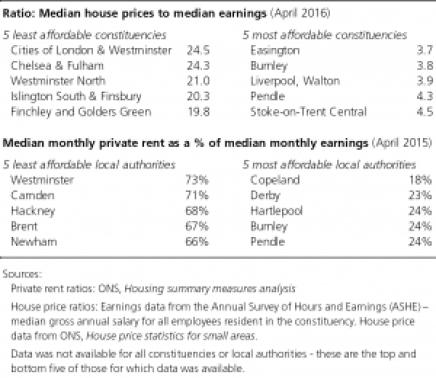 table-for-affordability-blog-002