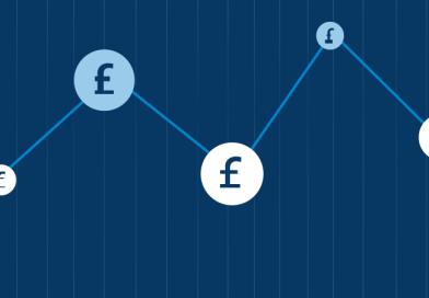 Financial Indicators: Key Economic Indicators