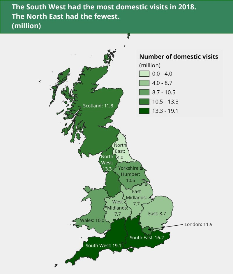 A map showing the number of domestic visits in Great Britain in 2018. The South West had the most and the North East the fewest.