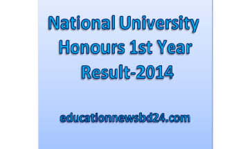 Result of National University