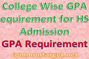 College Wise GPA Requirement