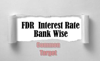 FDR  Interest rate Bank wise