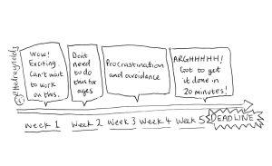 timeline leading to a deadline: Week 1: