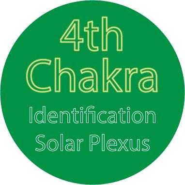 4th Chakra - Identification