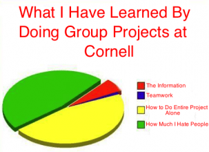 groupcornell