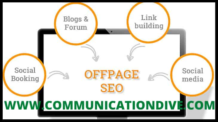 OFF-PAGE SEO TECHNIQUES: A CORRECT APPROACH
