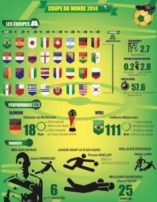 Infographie | Papa