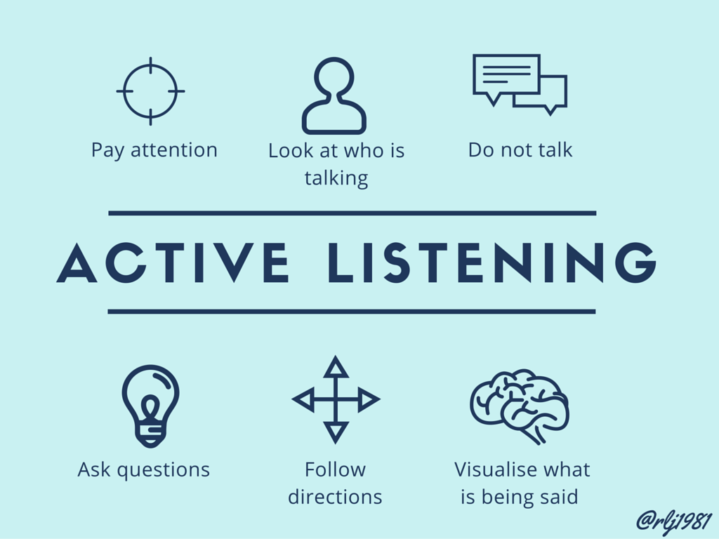 Active Listening Communication In Occupational Therapy