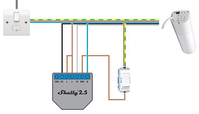 smart curtain motors broadlink rm pro