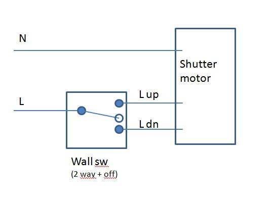 how to roller shutter  shelly  keeping wall button no