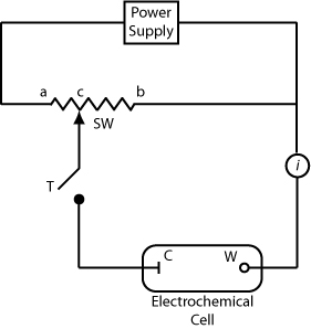 Schematic Diagram of Manual Potentiometer | Image and
