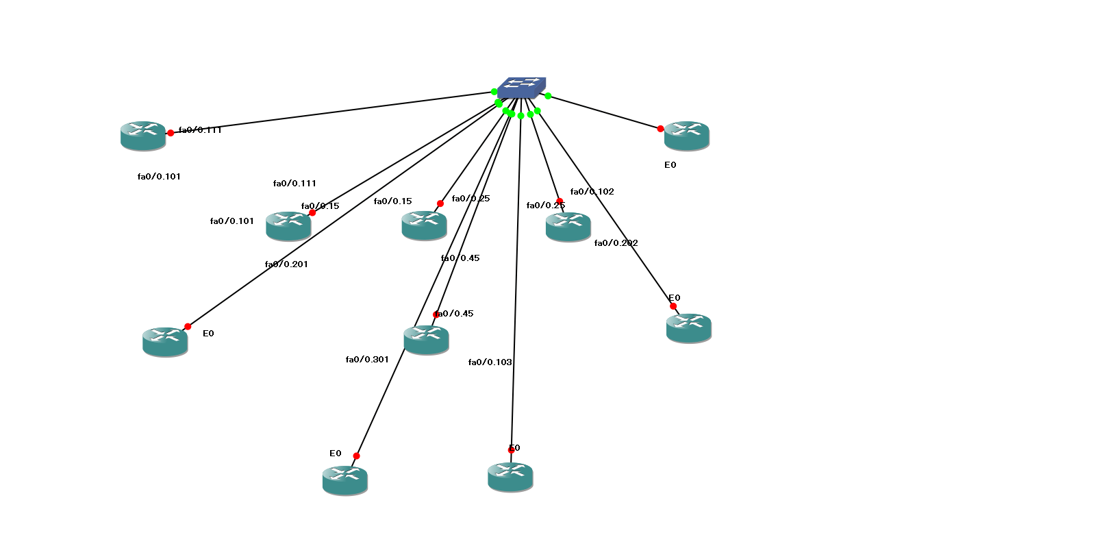 Logical Topology To Physical Topology